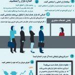 10 کلید برای یک کسب و کار موفق