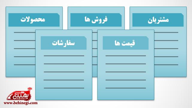 آموزش اکسس- قسمت یک: آشنایی با پایگاه های داده