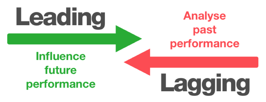 سه الزام کاربردی کنترل پروژه : توصیه برای مدیران پروژه