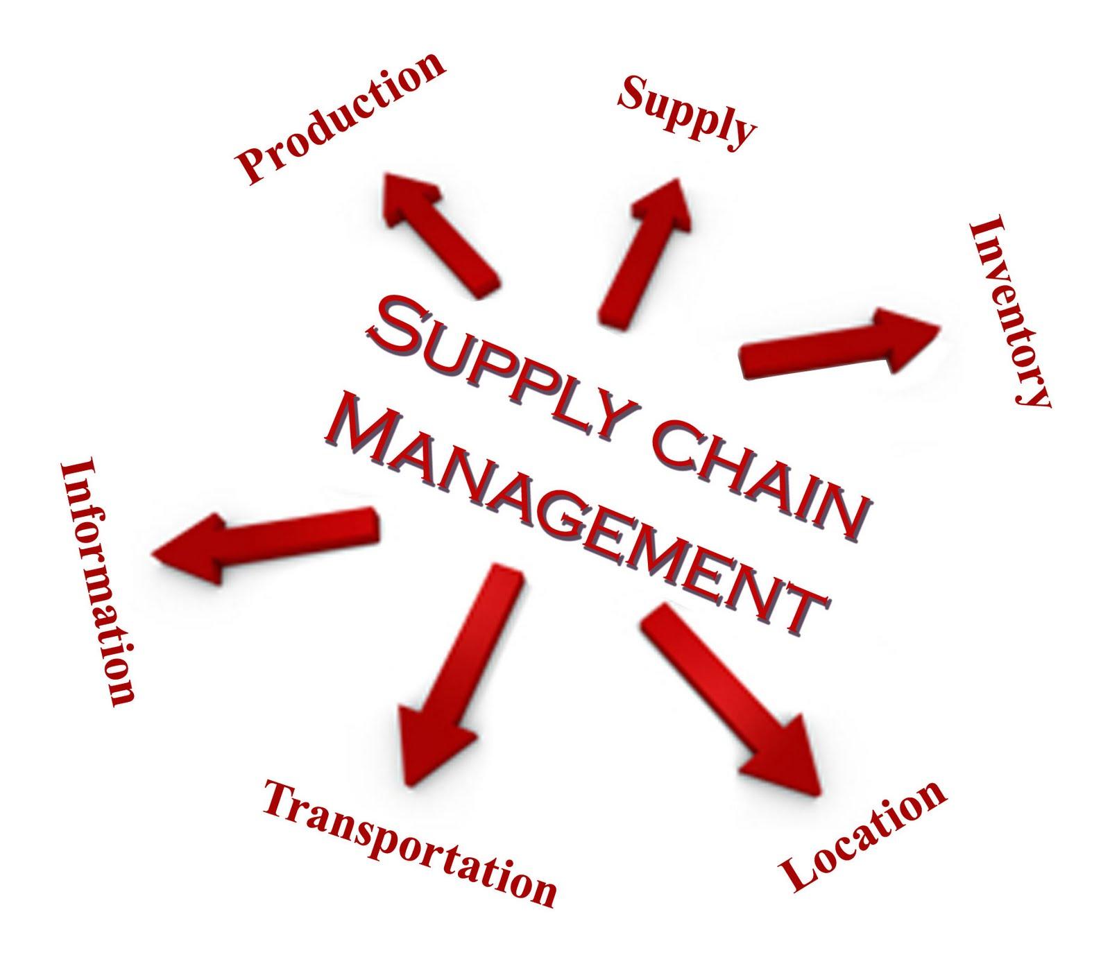 مدیریت زنجیره تامین یعنی چی؟