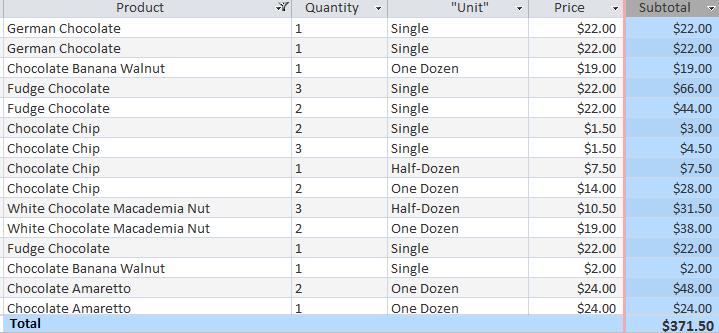 ویرایش جدول : نوع داده، تعداد کاراکتر و قوانین اعتبارسنجی (آموزش اکسس 2016)
