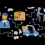 زیرساخت های لازم برای پیاده سازی مدیریت زنجیره تامین و مزایای به کارگیری آن